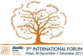 international forum food and nutrition